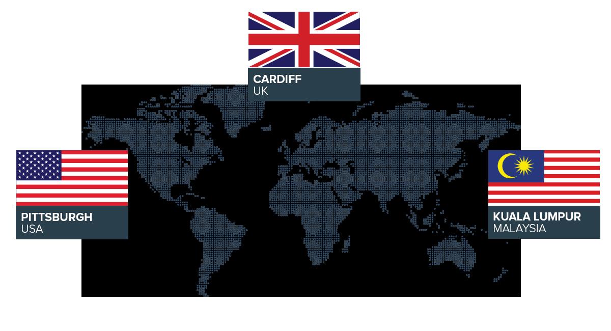 Empresa Global